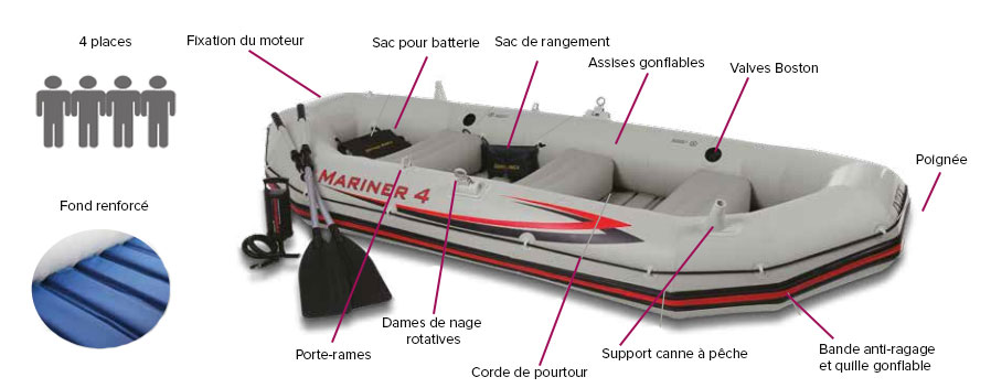 bateau gonflable 5 places intex