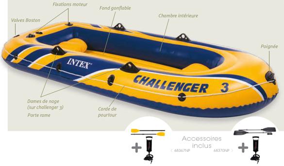bateau gonflable a moteur intex