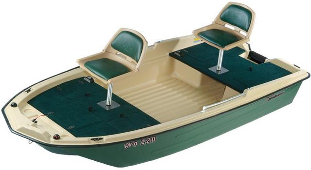bateau peche canadian tire