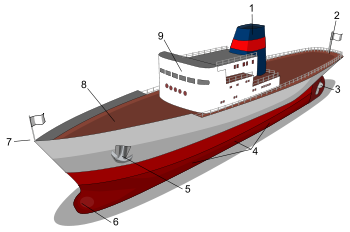 bateau peche synonyme