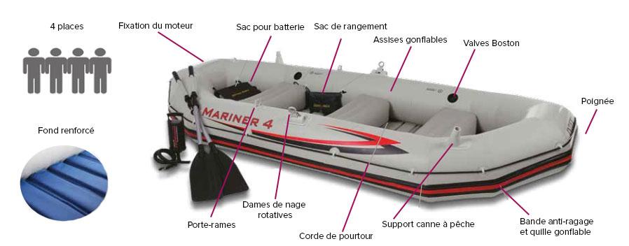 bateau pneumatique 4 personnes
